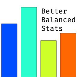 wfxpanisa-BetterBalancedStats icon